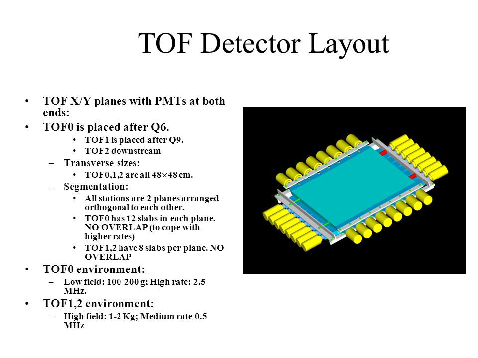 TOF Detector Layout TOF X/Y planes with PMTs at both ends: TOF0 is placed after Q6.