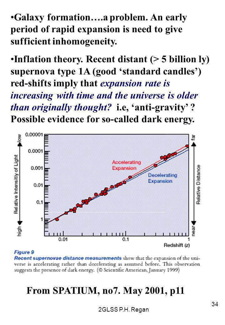 2GLSS P.H. Regan 34 Galaxy formation….a problem. An early period of rapid expansion is need to give sufficient inhomogeneity. Inflation theory. Recent