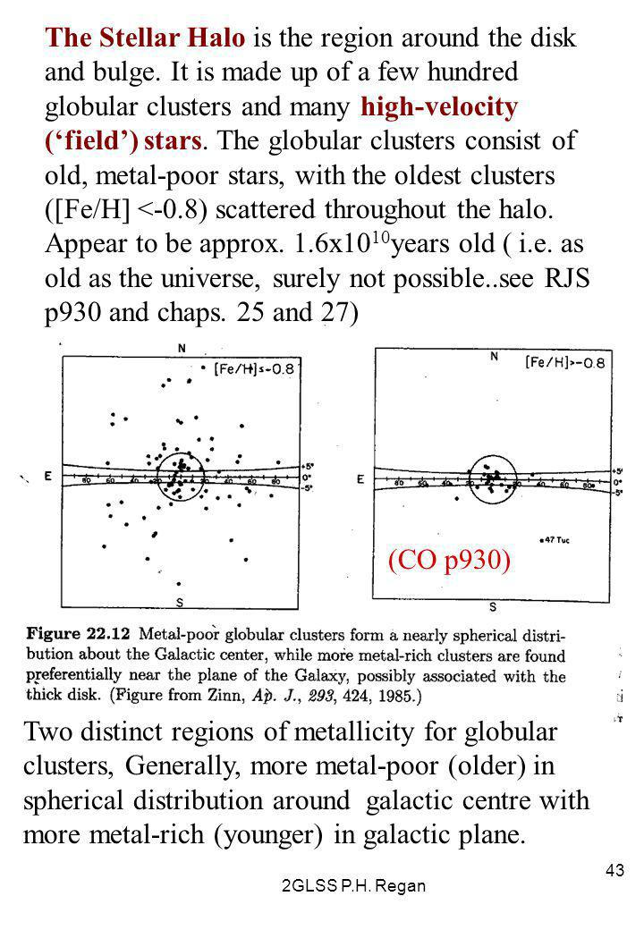 2GLSS P.H. Regan 43 Two distinct regions of metallicity for globular clusters, Generally, more metal-poor (older) in spherical distribution around gal