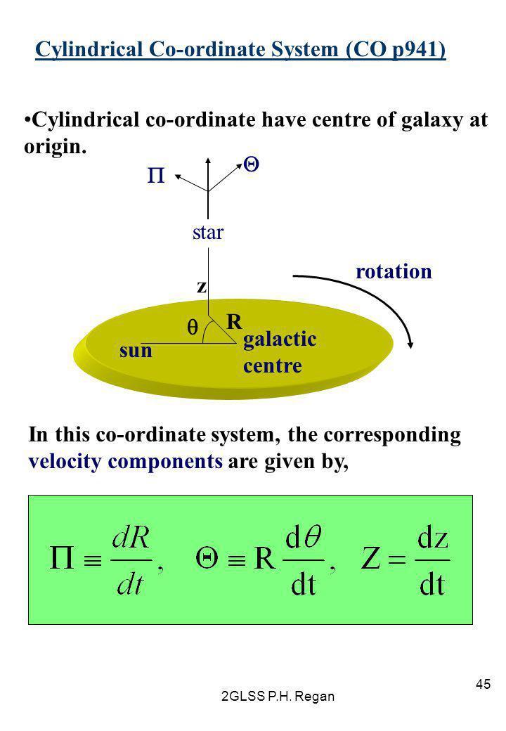 2GLSS P.H. Regan 45 Cylindrical Co-ordinate System (CO p941) Cylindrical co-ordinate have centre of galaxy at origin. galactic centre star rotation su