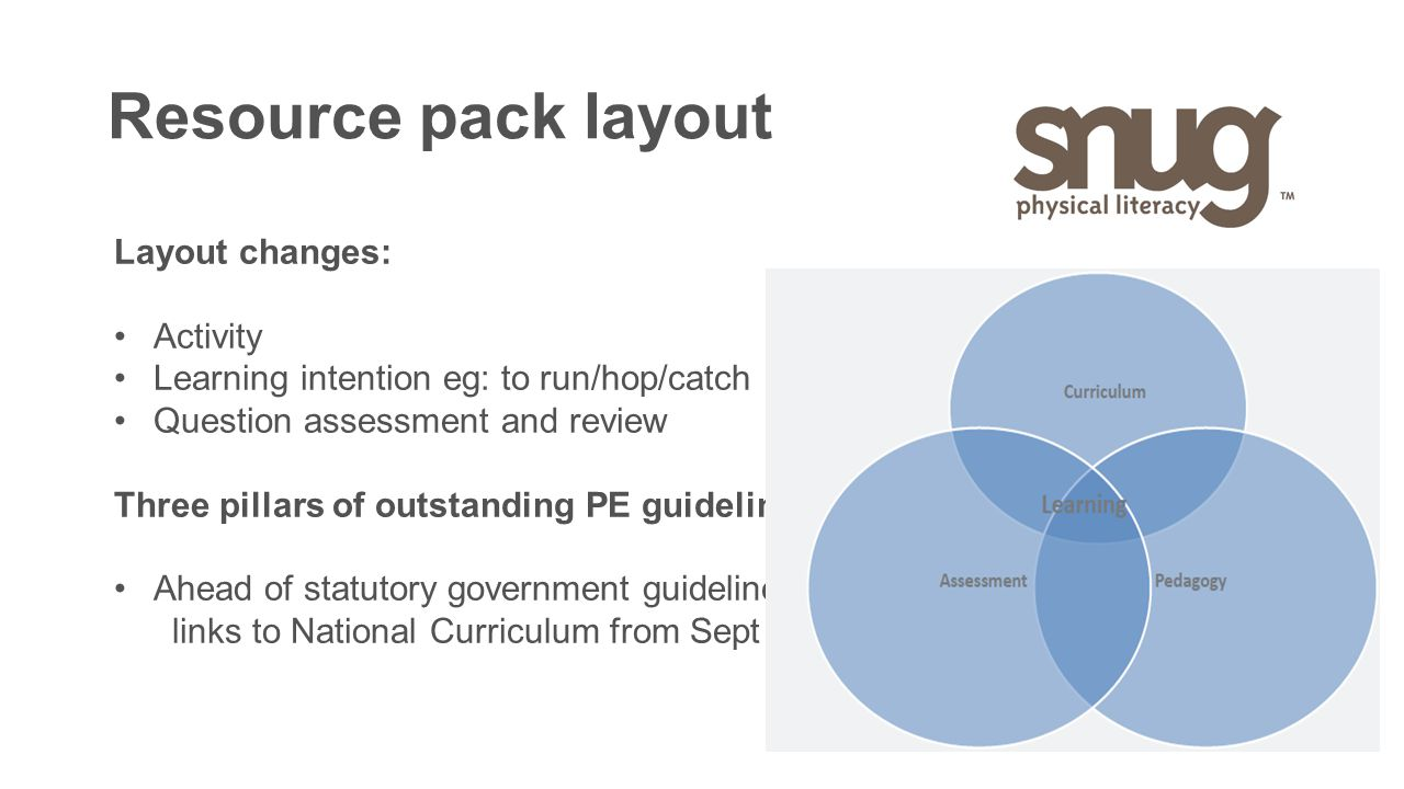 Resource pack layout Layout changes: Activity Learning intention eg: to run/hop/catch Question assessment and review Three pillars of outstanding PE g