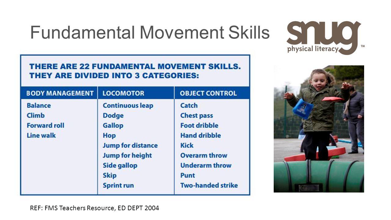 Fundamental Movement Skills REF: FMS Teachers Resource, ED DEPT 2004