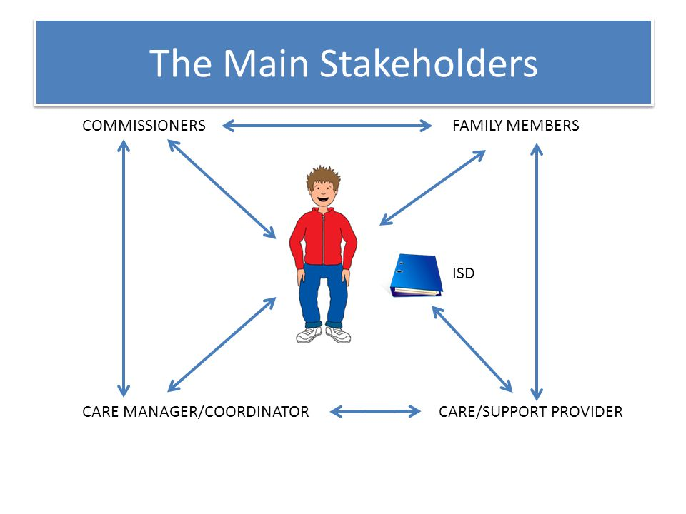 The Main Stakeholders COMMISSIONERSFAMILY MEMBERS CARE/SUPPORT PROVIDERCARE MANAGER/COORDINATOR ISD
