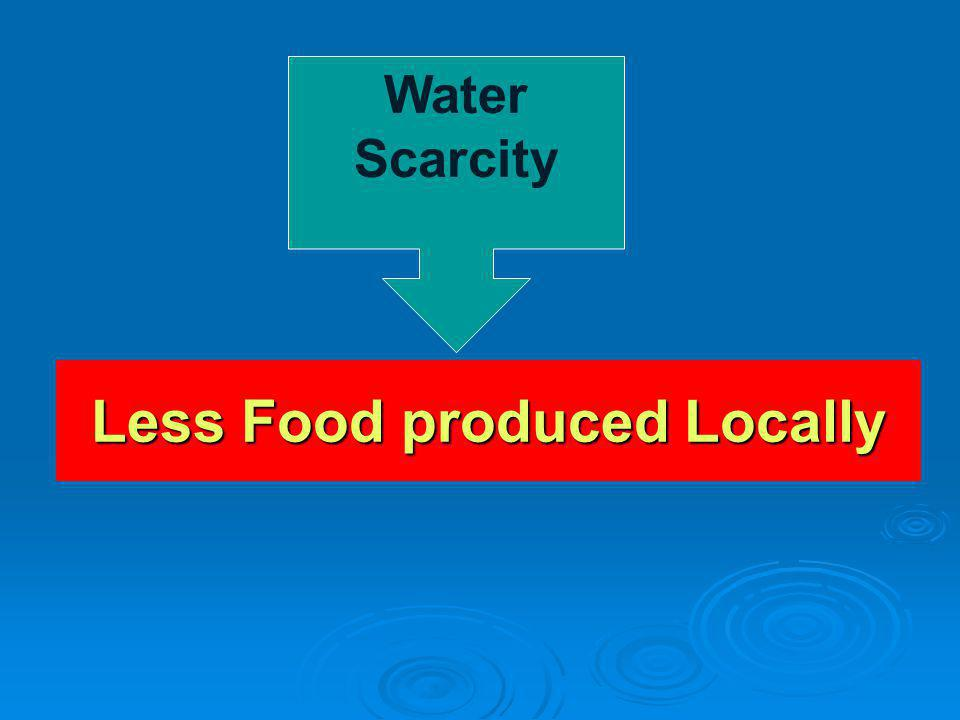 Less Food produced Locally Water Scarcity
