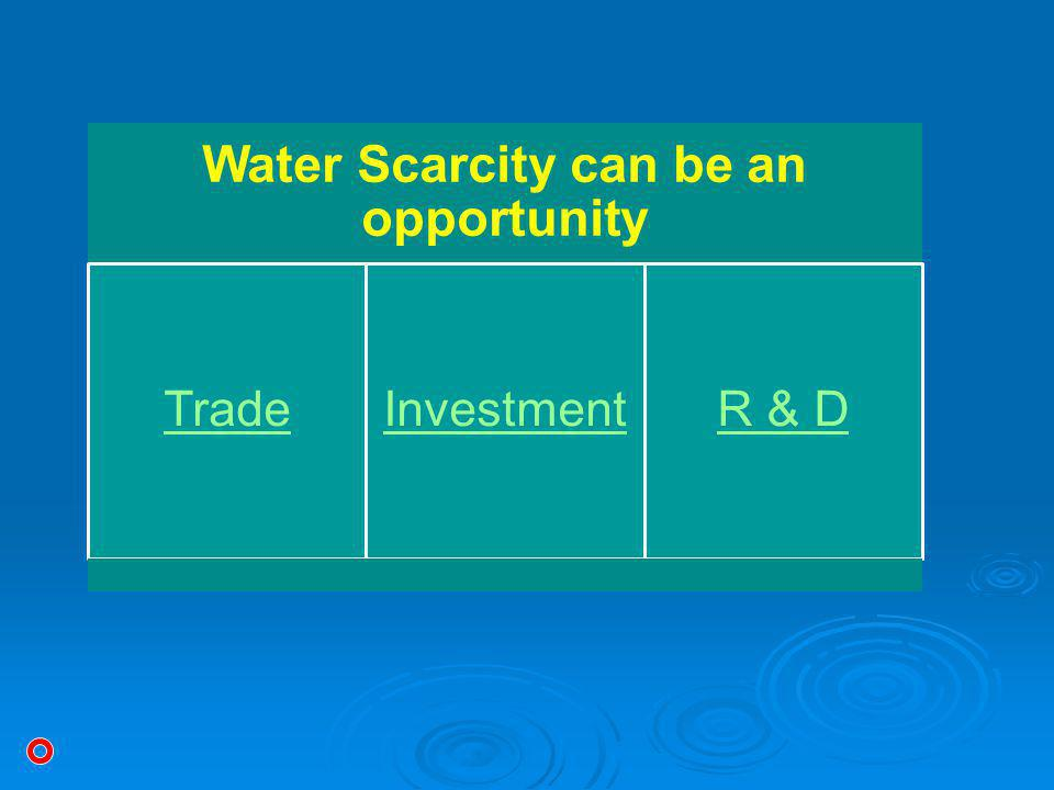 Water Scarcity can be an opportunity TradeInvestmentR & D