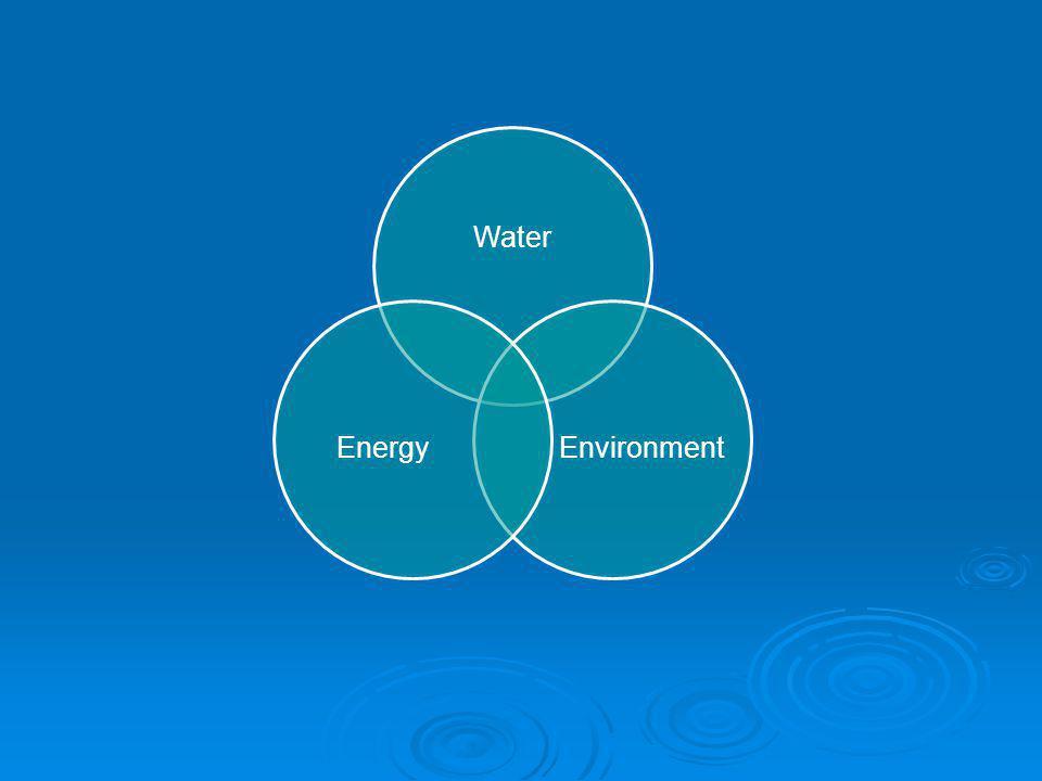 Water EnvironmentEnergy