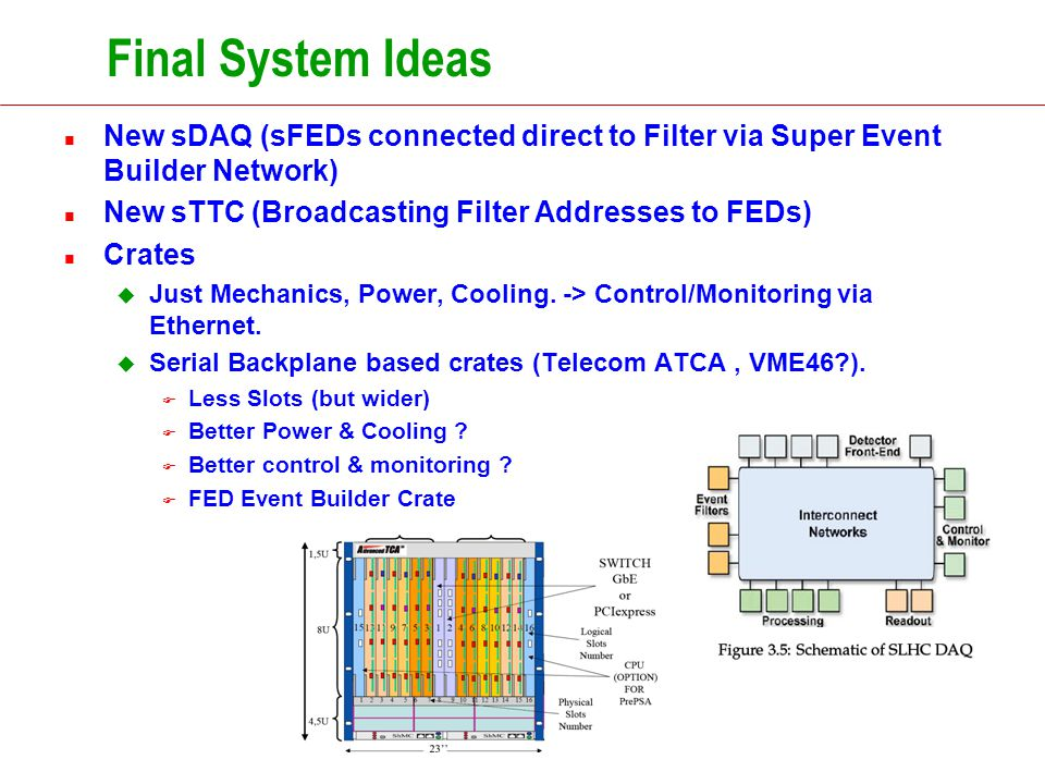 Final System Ideas n New sDAQ (sFEDs connected direct to Filter via Super Event Builder Network) n New sTTC (Broadcasting Filter Addresses to FEDs) n Crates u Just Mechanics, Power, Cooling.