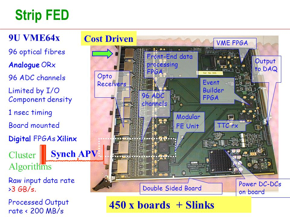 Strip FED Board Manufacture Board parameters: - 9U x 440 mm VME64x form factor - Optical/Analogue/Digital logic ; 96 ADC channels - Double-sided (secondary side with half of analogue channels) - 6,000 components (majority of passives 0402) (finest pitch < 20 thou) - 25,000 tracks - 37 BGAs (typical FPGA 676 pins on 1mm pitch).