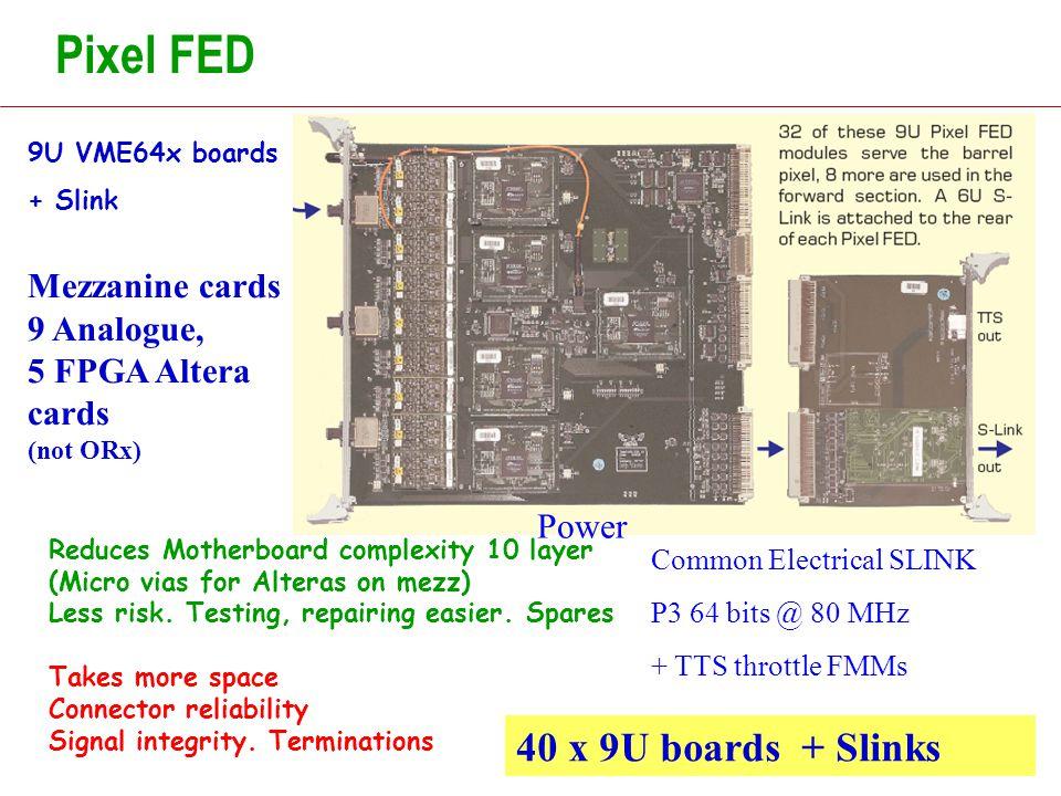 Strips and Pixel FEDs –Same Form Factor 9U VME.