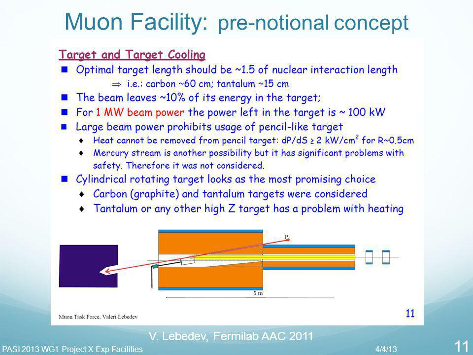 Muon Facility: pre-notional concept 4/4/13PASI 2013 WG1 Project X Exp Facilities 11 V. Lebedev, Fermilab AAC 2011