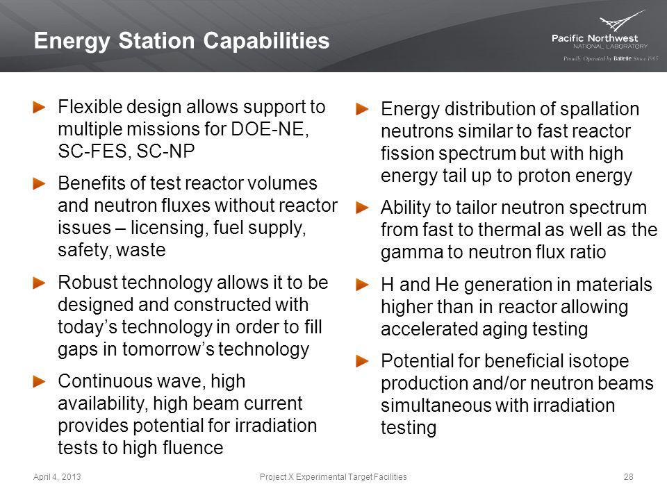 Energy Station Capabilities April 4, 2013Project X Experimental Target Facilities28 Energy distribution of spallation neutrons similar to fast reactor