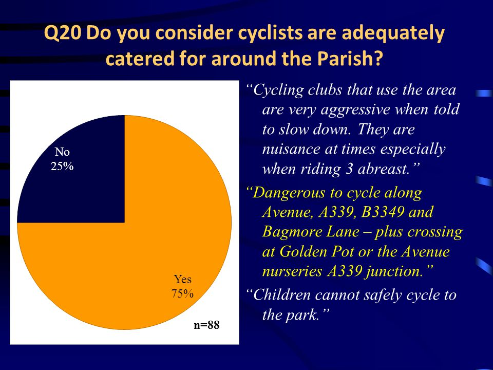 Q20 Do you consider cyclists are adequately catered for around the Parish.