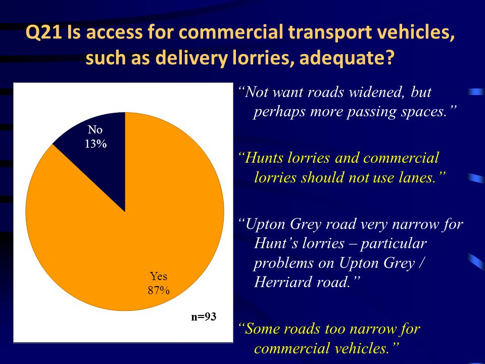 Q21 Is access for commercial transport vehicles, such as delivery lorries, adequate.