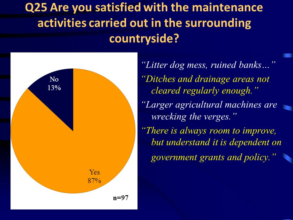 Q25 Are you satisfied with the maintenance activities carried out in the surrounding countryside.