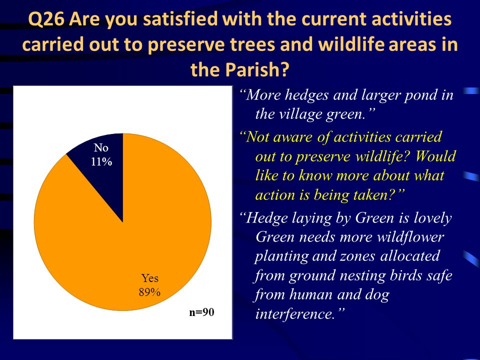 Q26 Are you satisfied with the current activities carried out to preserve trees and wildlife areas in the Parish.