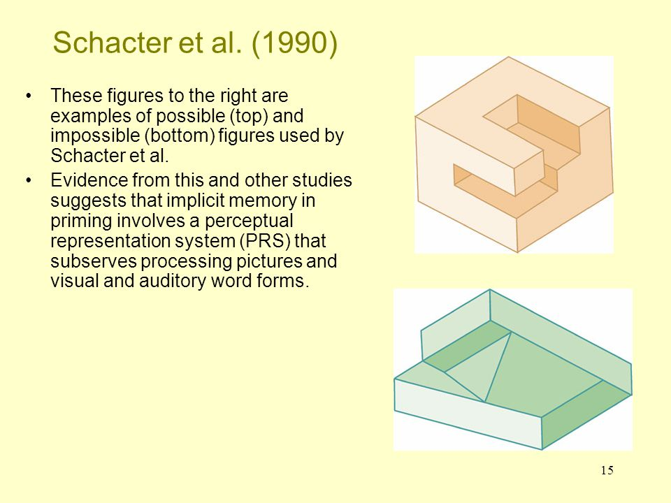 15 Schacter et al. (1990) These figures to the right are examples of possible (top) and impossible (bottom) figures used by Schacter et al. Evidence f