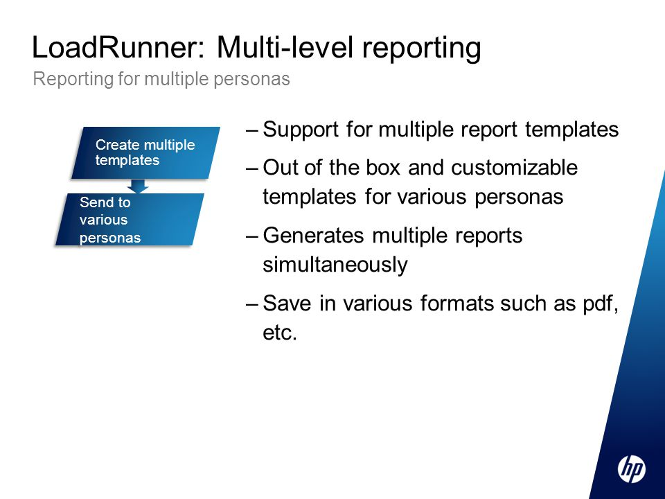 –Support for multiple report templates –Out of the box and customizable templates for various personas –Generates multiple reports simultaneously –Save in various formats such as pdf, etc.