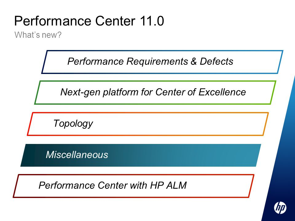 Performance Center with HP ALM Performance Requirements & Defects Next-gen platform for Center of Excellence Topology Miscellaneous What's new.