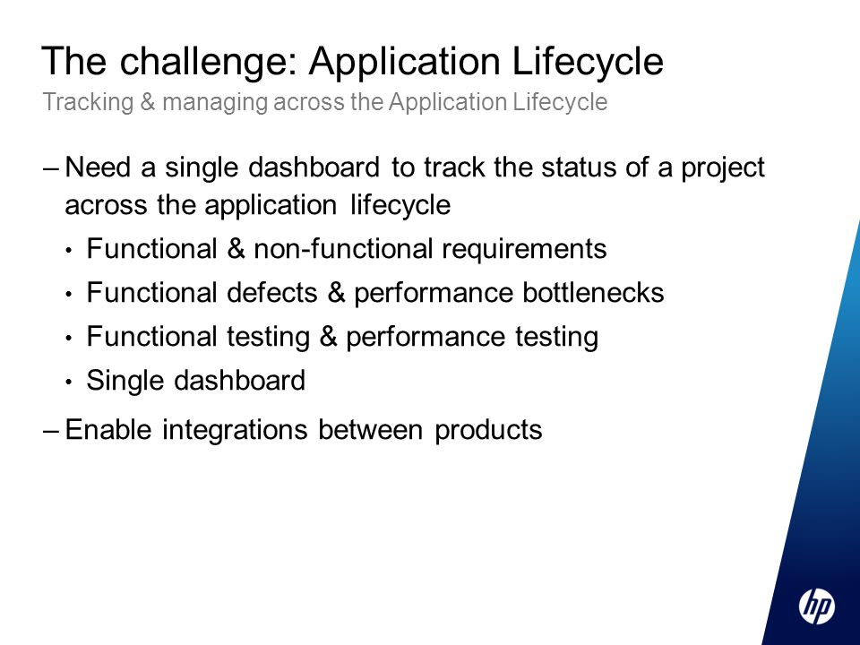 –Need a single dashboard to track the status of a project across the application lifecycle Functional & non-functional requirements Functional defects & performance bottlenecks Functional testing & performance testing Single dashboard –Enable integrations between products Tracking & managing across the Application Lifecycle The challenge: Application Lifecycle