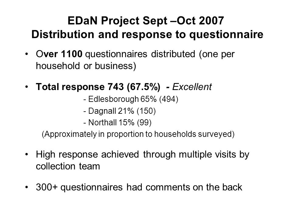 EDaN Project Sept –Oct 2007 Distribution and response to questionnaire Over 1100 questionnaires distributed (one per household or business) Total response 743 (67.5%) - Excellent - Edlesborough 65% (494) - Dagnall 21% (150) - Northall 15% (99) (Approximately in proportion to households surveyed) High response achieved through multiple visits by collection team 300+ questionnaires had comments on the back