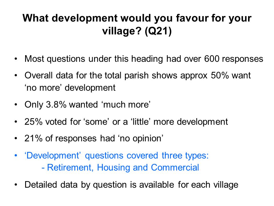 What development would you favour for your village.