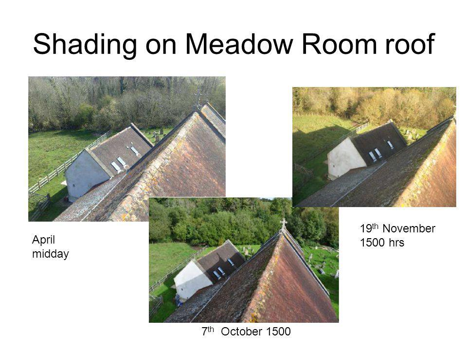 Shading on Meadow Room roof April midday 7 th October 1500 19 th November 1500 hrs