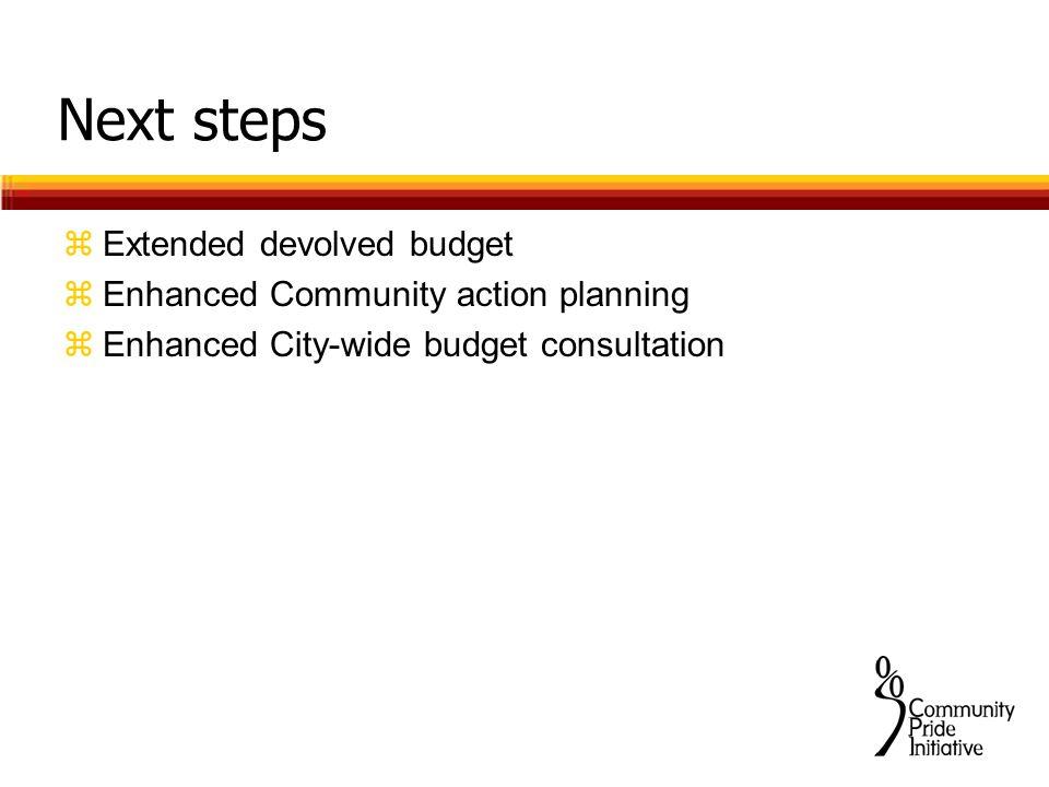 Next steps zExtended devolved budget zEnhanced Community action planning zEnhanced City-wide budget consultation