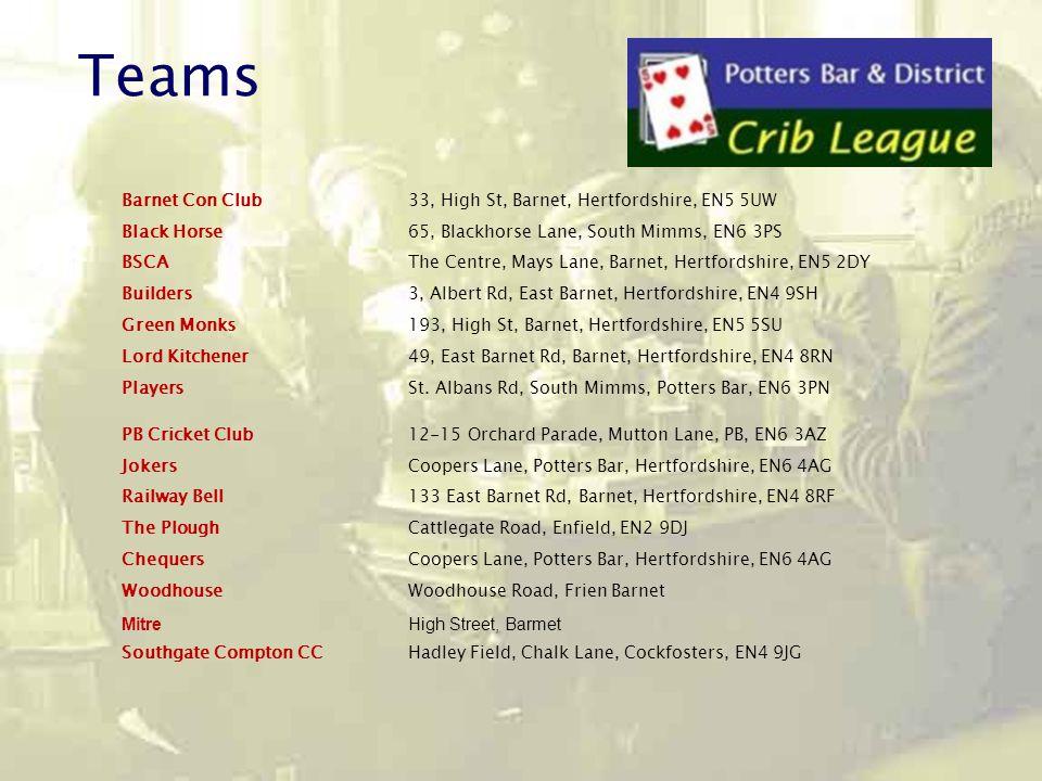 Teams Barnet Con Club33, High St, Barnet, Hertfordshire, EN5 5UW Black Horse65, Blackhorse Lane, South Mimms, EN6 3PS BSCAThe Centre, Mays Lane, Barne