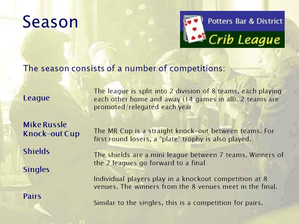 The season consists of a number of competitions: League Mike Russle Knock-out Cup Shields Singles Pairs Season The league is split into 2 division of 8 teams, each playing each other home and away (14 games in all).