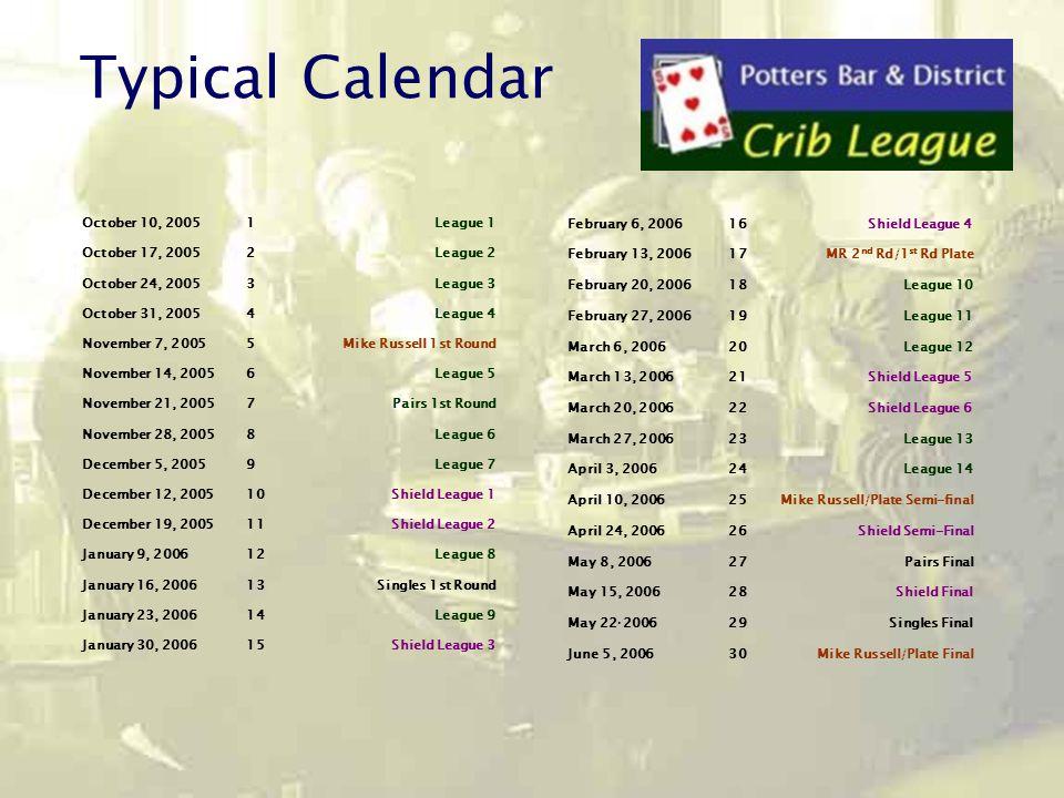 Typical Calendar October 10, 20051League 1 October 17, 20052League 2 October 24, 20053League 3 October 31, 20054League 4 November 7, 20055Mike Russell