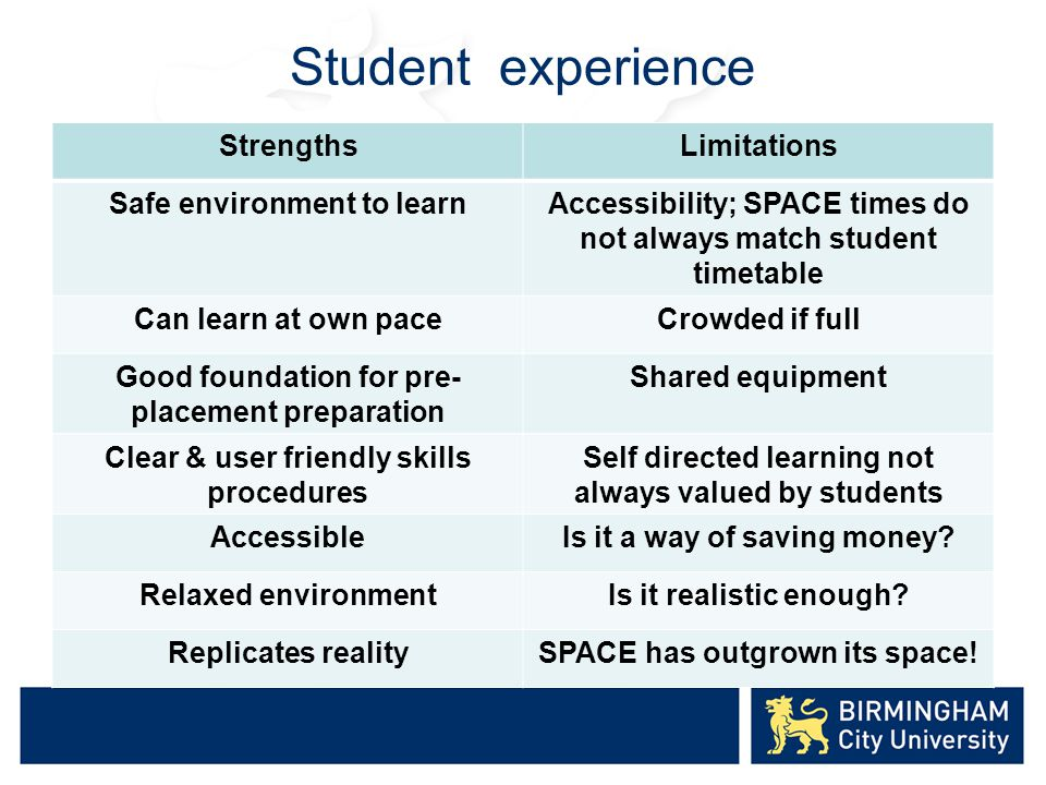 Student experience StrengthsLimitations Safe environment to learnAccessibility; SPACE times do not always match student timetable Can learn at own paceCrowded if full Good foundation for pre- placement preparation Shared equipment Clear & user friendly skills procedures Self directed learning not always valued by students AccessibleIs it a way of saving money.