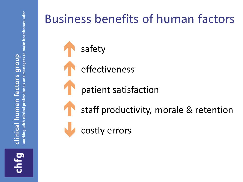 Business benefits of human factors safety effectiveness patient satisfaction staff productivity, morale & retention costly errors