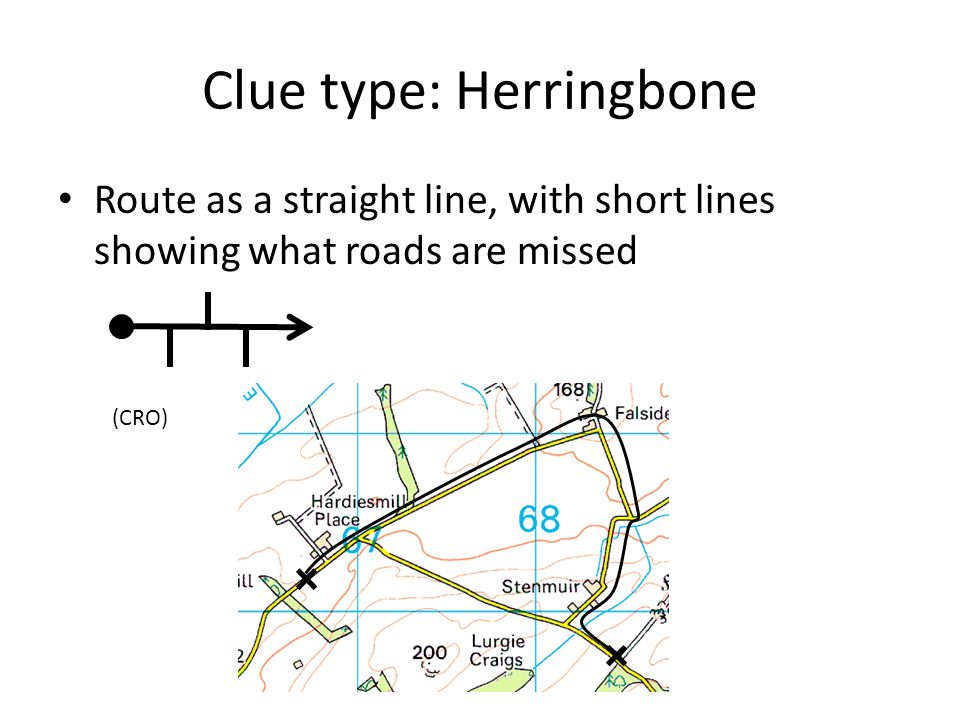 Clue type: Herringbone Route as a straight line, with short lines showing what roads are missed (CRO)