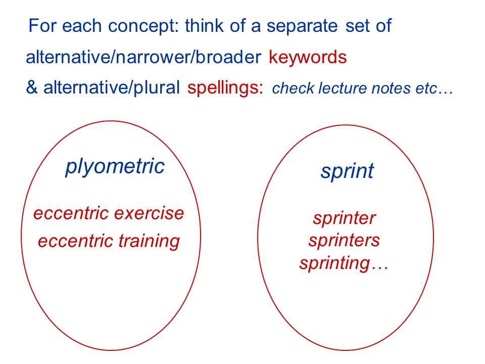 For each concept: think of a separate set of alternative/narrower/broader keywords & alternative/plural spellings: check lecture notes etc… sprint sprinter sprinters sprinting… plyometric eccentric exercise eccentric training