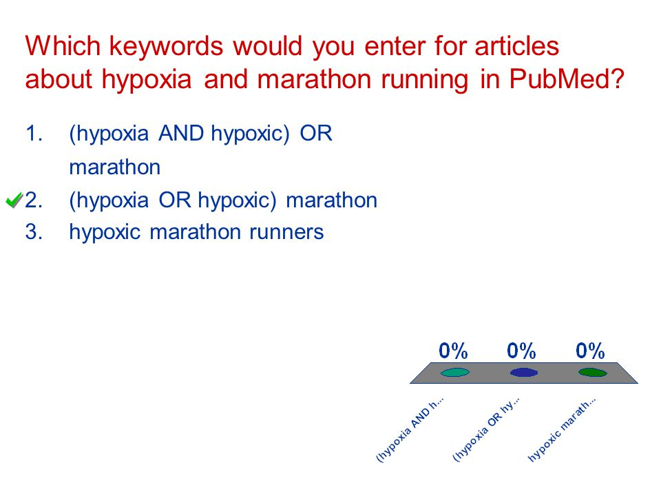 Which keywords would you enter for articles about hypoxia and marathon running in PubMed.