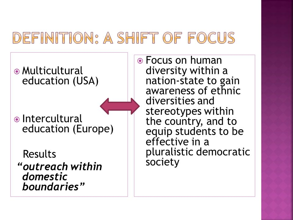  Multicultural education (USA)  Intercultural education (Europe) Results outreach within domestic boundaries  Focus on human diversity within a nation-state to gain awareness of ethnic diversities and stereotypes within the country, and to equip students to be effective in a pluralistic democratic society