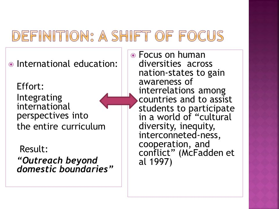  International education: Effort: Integrating international perspectives into the entire curriculum Result: Outreach beyond domestic boundaries  Focus on human diversities across nation-states to gain awareness of interrelations among countries and to assist students to participate in a world of cultural diversity, inequity, interconneted-ness, cooperation, and conflict (McFadden et al 1997)