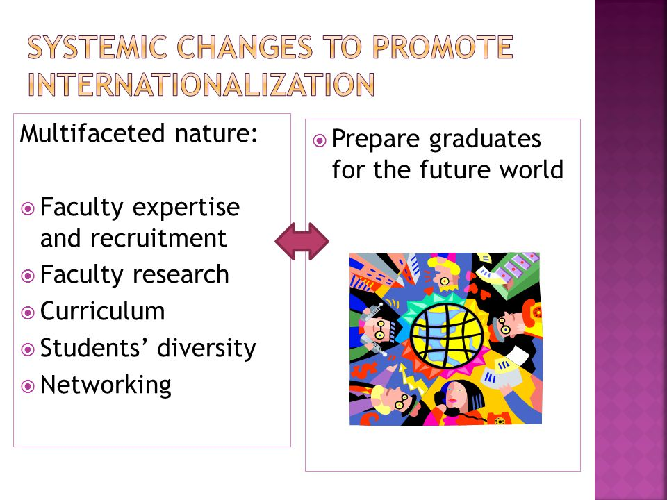 Multifaceted nature:  Faculty expertise and recruitment  Faculty research  Curriculum  Students' diversity  Networking  Prepare graduates for the future world