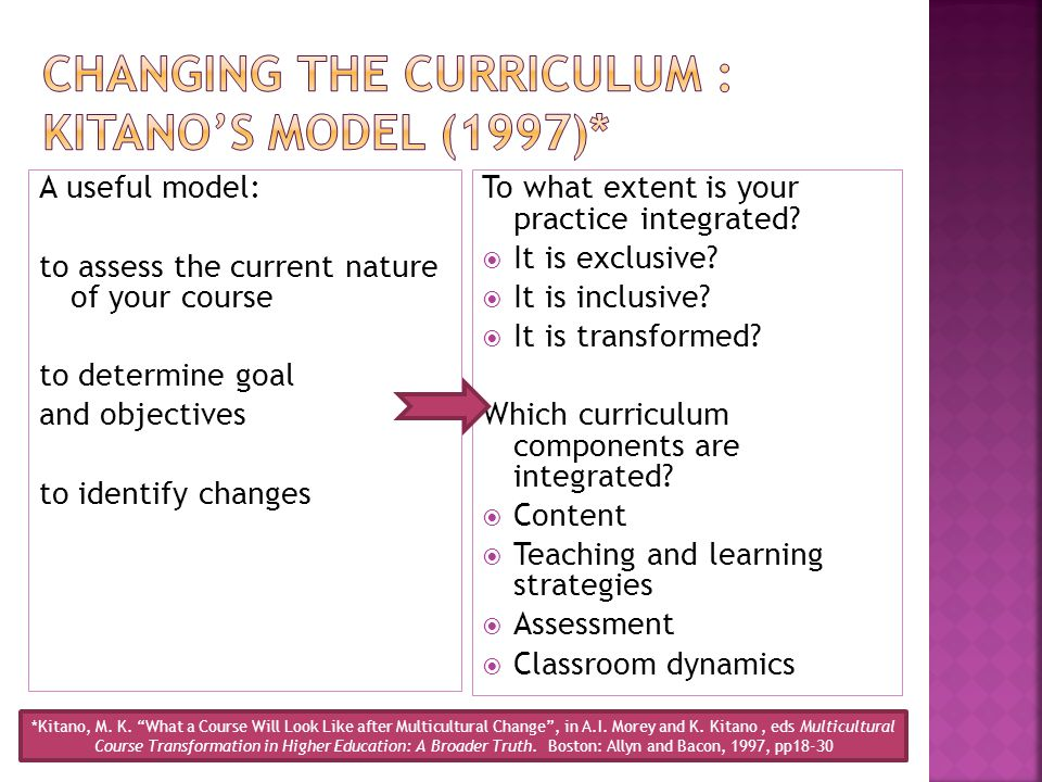 A useful model: to assess the current nature of your course to determine goal and objectives to identify changes To what extent is your practice integrated.