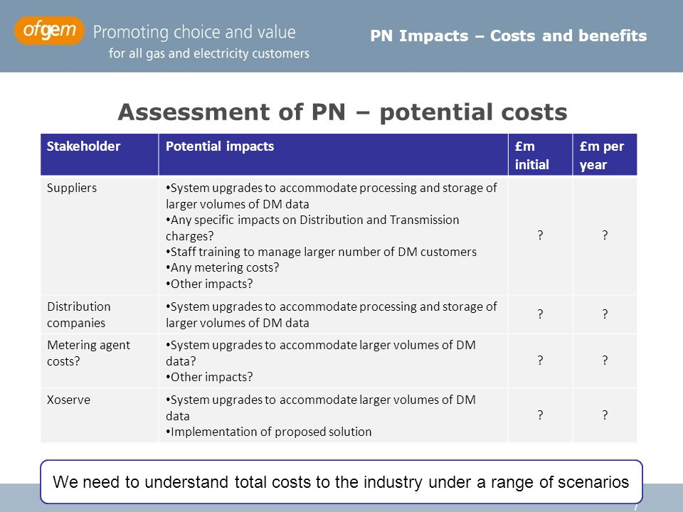 7 Assessment of PN – potential costs PN Impacts – Costs and benefits We need to understand total costs to the industry under a range of scenarios StakeholderPotential impacts£m initial £m per year Suppliers System upgrades to accommodate processing and storage of larger volumes of DM data Any specific impacts on Distribution and Transmission charges.