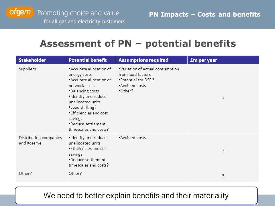 8 Assessment of PN – potential benefits We need to better explain benefits and their materiality PN Impacts – Costs and benefits StakeholderPotential benefitAssumptions required£m per year Suppliers Accurate allocation of energy costs Accurate allocation of network costs Balancing costs Identify and reduce unallocated units Load shifting.