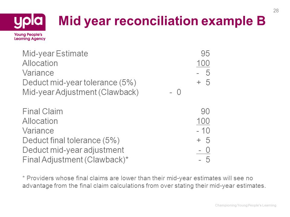 Championing Young People's Learning Mid year reconciliation example B Mid-year Estimate 95 Allocation100 Variance- 5 Deduct mid-year tolerance (5%)+ 5 Mid-year Adjustment (Clawback) - 0 Final Claim 90 Allocation100 Variance- 10 Deduct final tolerance (5%)+ 5 Deduct mid-year adjustment - 0 Final Adjustment (Clawback)* - 5 * Providers whose final claims are lower than their mid-year estimates will see no advantage from the final claim calculations from over stating their mid-year estimates.