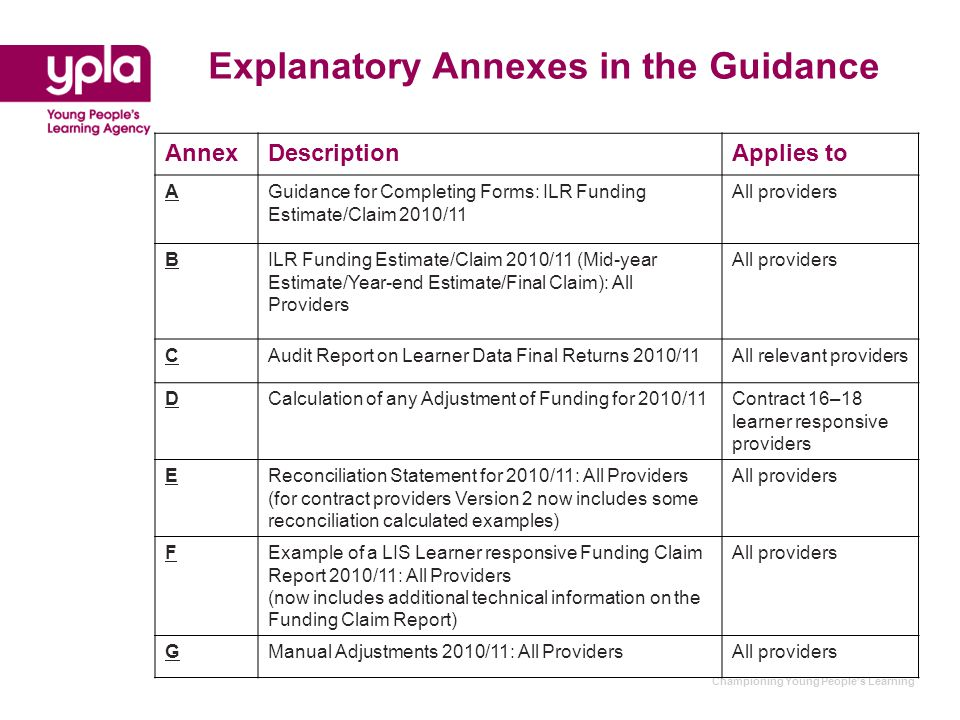 Championing Young People's Learning Explanatory Annexes in the Guidance AnnexDescriptionApplies to AGuidance for Completing Forms: ILR Funding Estimate/Claim 2010/11 All providers BILR Funding Estimate/Claim 2010/11 (Mid-year Estimate/Year-end Estimate/Final Claim): All Providers All providers CAudit Report on Learner Data Final Returns 2010/11All relevant providers DCalculation of any Adjustment of Funding for 2010/11Contract 16–18 learner responsive providers EReconciliation Statement for 2010/11: All Providers (for contract providers Version 2 now includes some reconciliation calculated examples) All providers FExample of a LIS Learner responsive Funding Claim Report 2010/11: All Providers (now includes additional technical information on the Funding Claim Report) All providers GManual Adjustments 2010/11: All ProvidersAll providers