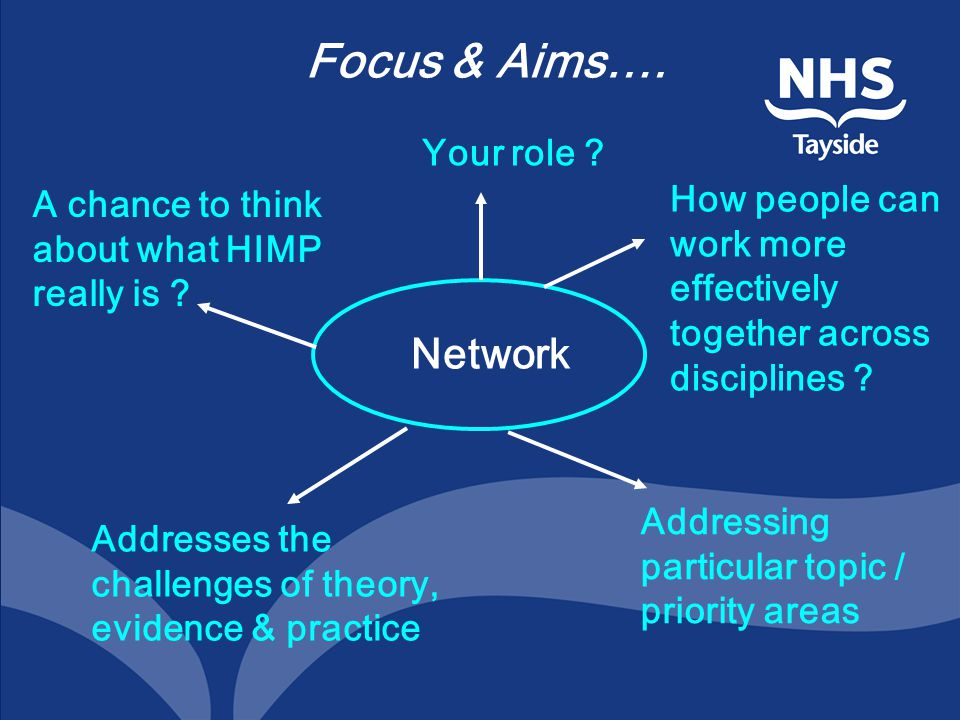 Network Focus & Aims…. A chance to think about what HIMP really is ? Your role ? How people can work more effectively together across disciplines ? Ad