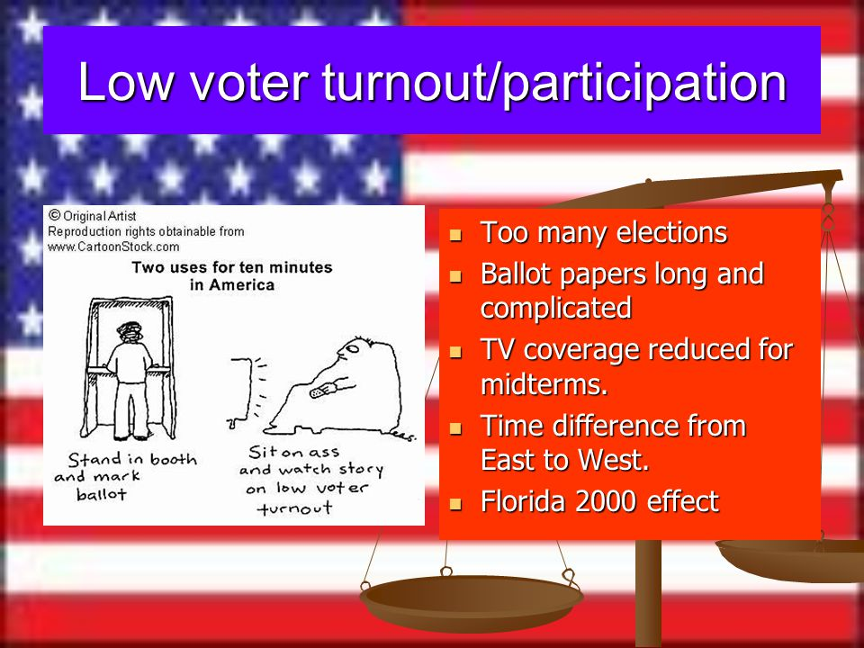 Low voter turnout/participation Too many elections Ballot papers long and complicated TV coverage reduced for midterms.