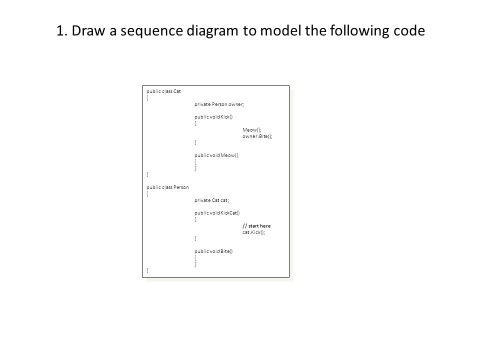 1. Draw a sequence diagram to model the following code public class Cat { private Person owner; public void Kick() { Meow(); owner.Bite(); } public vo