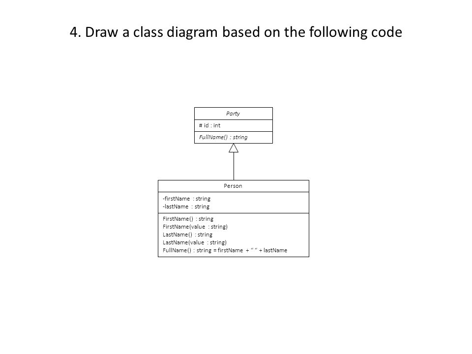 4. Draw a class diagram based on the following code Party # id : int FullName() : string Person -firstName : string -lastName : string FirstName() : s