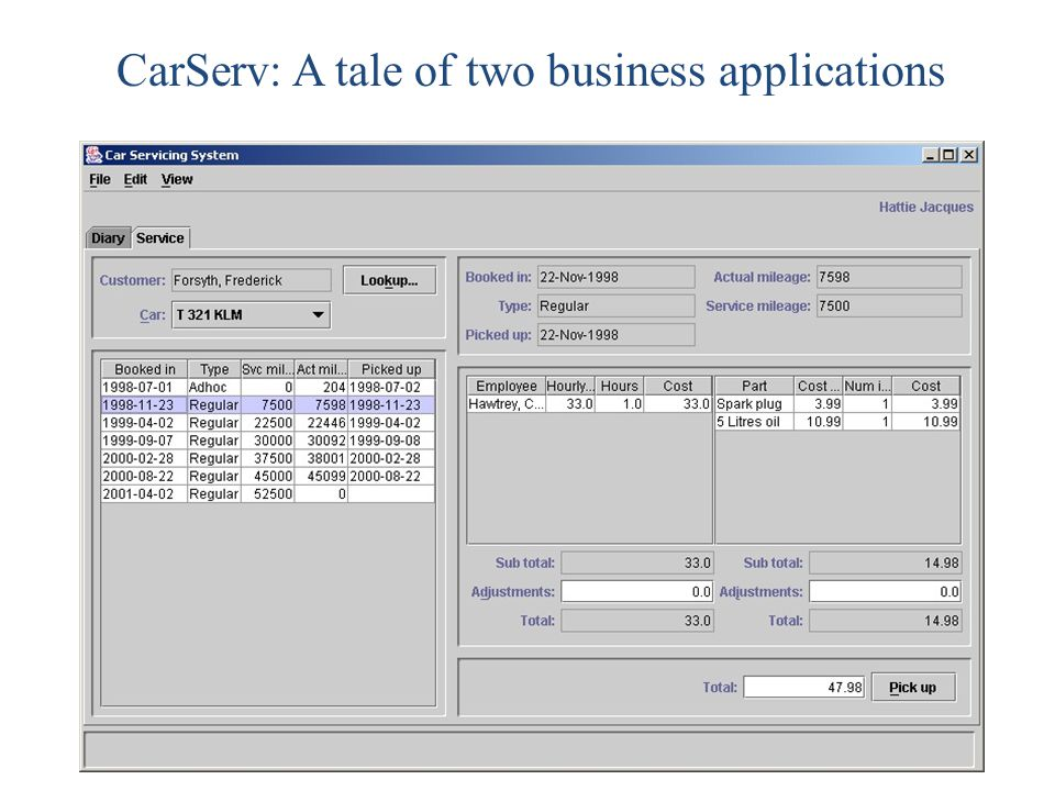 CarServ: A tale of two business applications