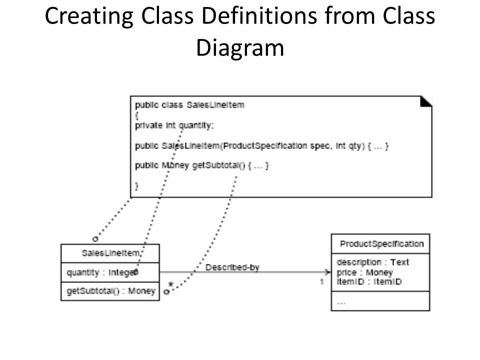 Creating Class Definitions from Class Diagram