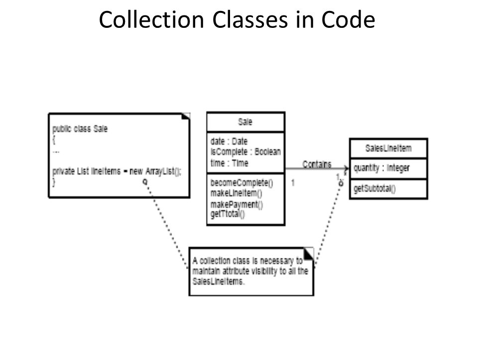 Collection Classes in Code